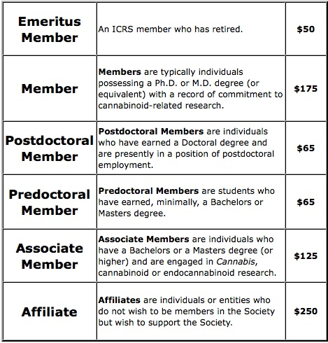Apply for 2015 ICRS Membership